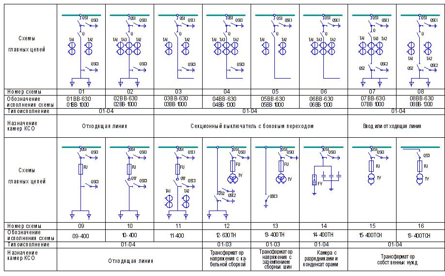 Схемы главных цепей: kso-203-1
