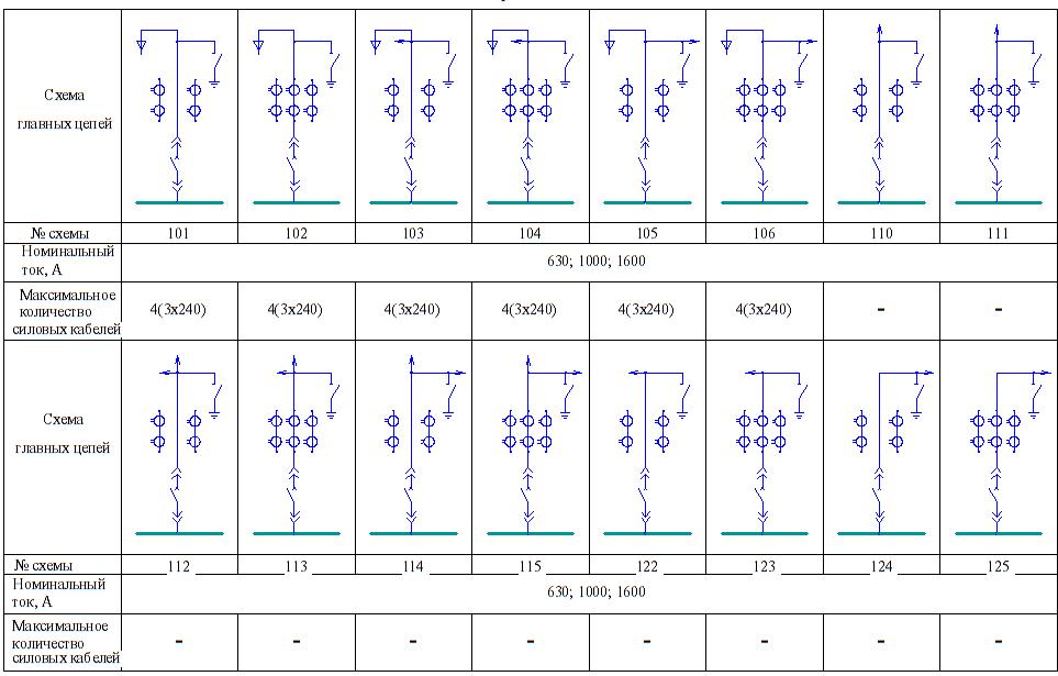 кру схемы главных цепей