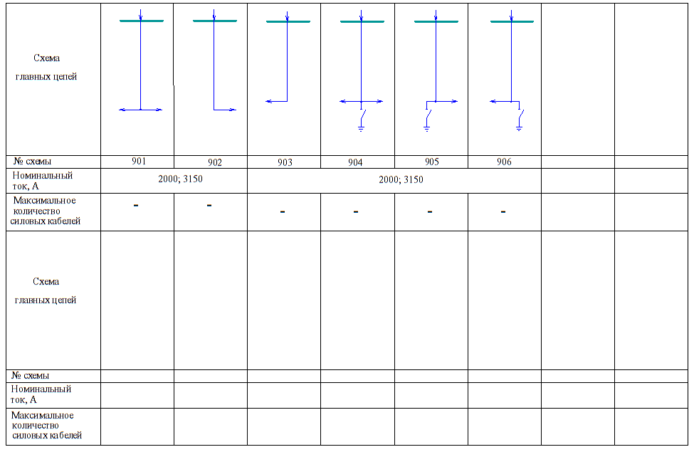 КРУ серии КВ-02-10